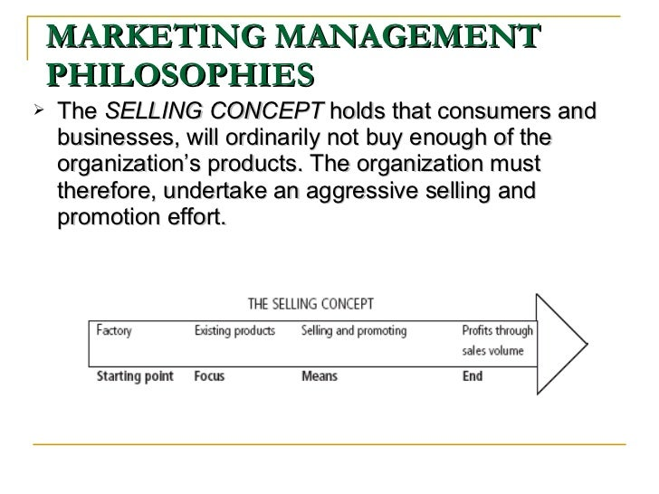 5 marketing management concepts Question 3 which of the five marketing management concepts best applies to from mktg 311 at christian brothers.