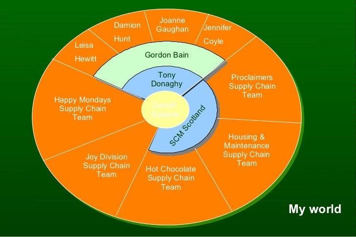 Spiritual intelligence emotional intelligence and