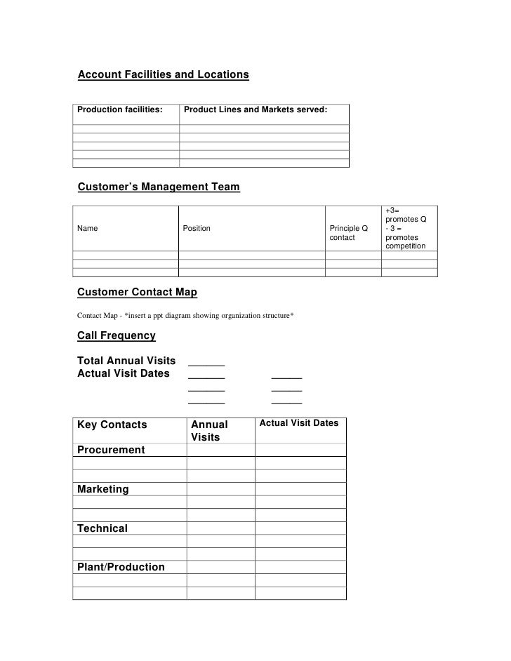 Key Account Management Plan – Account Plan Template