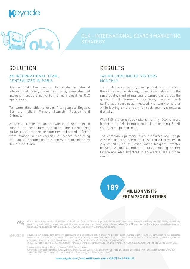 KEYADE CASE STUDY] OLX - International Search Marketing strategy
