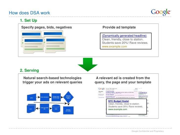How does DSA work 1.