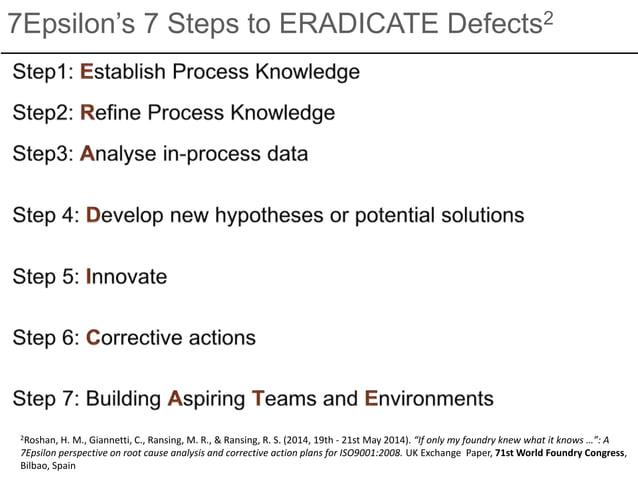 7Epsilon's 7 Steps to ERADICATE Defects2 2Roshan, H. M., Giannetti, C., Ransing, M. R., & Ransing, R. S. (2014, 19th - 21s...