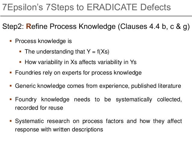  Process knowledge is  The understanding that Y = f(Xs)  How variability in Xs affects variability in Ys  Foundries re...