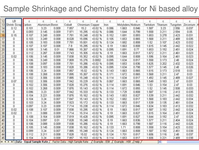 Sample Shrinkage and Chemistry data for Ni based alloy