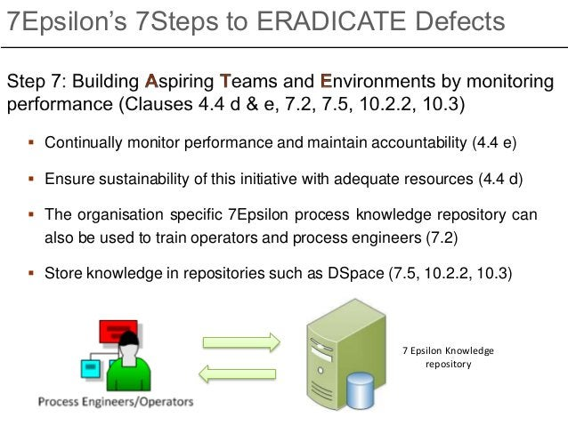  Continually monitor performance and maintain accountability (4.4 e)  Ensure sustainability of this initiative with adeq...
