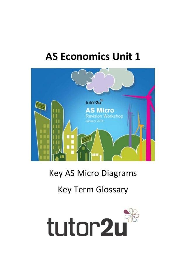 AS Economics Unit 1 Key AS Micro Diagrams Key Term Glossary