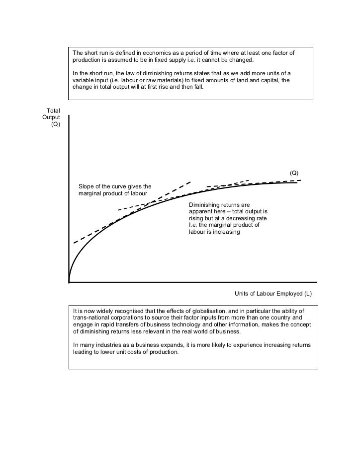 An analysis of the law of diminishing returns as a key one in economics