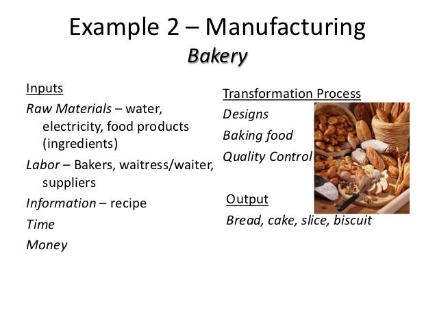 Vce Business Management Powerpoint From Beechworth