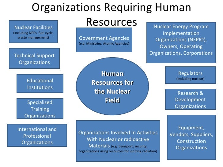 Key Elements of Human Resource Strategy