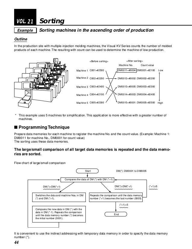 Diagram Keyence Wiring Dl Dn 1    Wiring Diagram