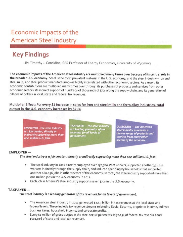 Economic Impacts of the American Steel Industry
