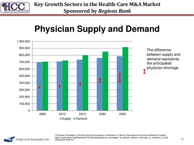 market size and beauty health service The professional salon services market in the us: beauty salons and barbershops the us professional salon services market is a fragmented playing field poised for growth as it enters - market research report and industry analysis - 1709701.
