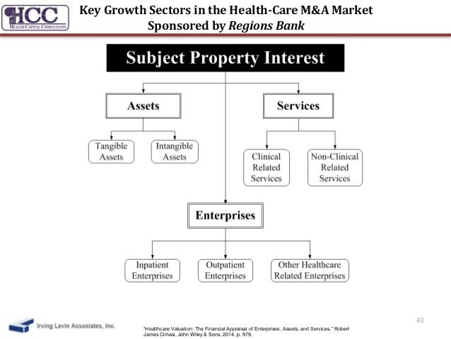 market size and beauty health service The global ehealth market size was valued at usd 8544 billion in 2014 and this launch is expected to help the company to increase penetration of e- health service.