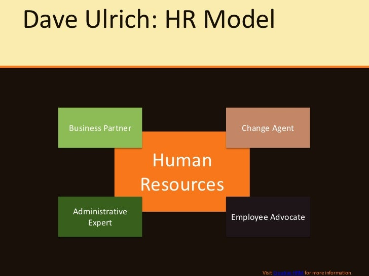 the role of the human resource professional The role of health care human resources forum summary of findings is a strategic overview of the significant role health care human resources professionals can.