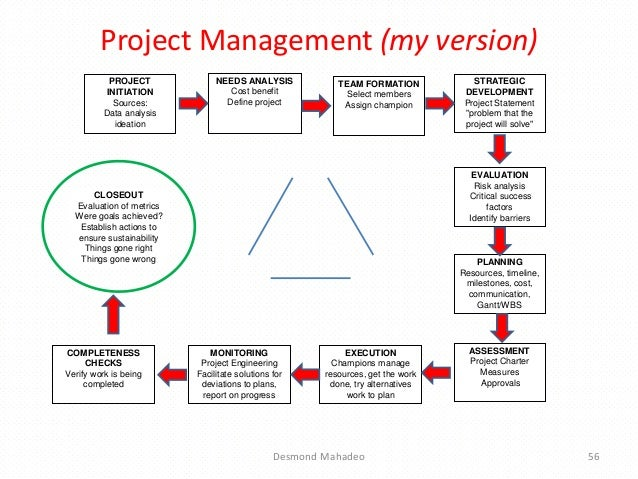 what are key sources of conflict in the organizational setting 1 causes of organizational conflict 2 5 conflict management  conflict in a  workplace setting can be a normal part of doing business in some.