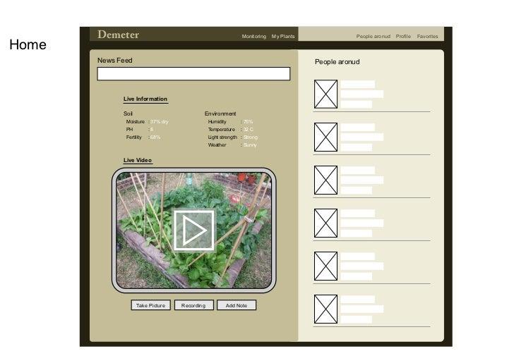 Demeter                                                Monitoring   My Plants               People aronud   Profile   Favo...