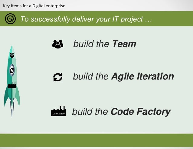 Key items for a Digital enterprise build the Team build the Agile Iteration build the Code Factory To successfully deliver...
