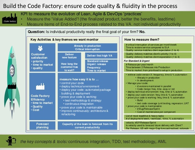 Build the Code Factory: ensure code quality & fluidity in the process Code factory the key concepts & tools: continuous in...