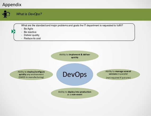 Appendix What is DevOps? What are the standard and major problems and goals the IT department is requested to fullfil? • B...