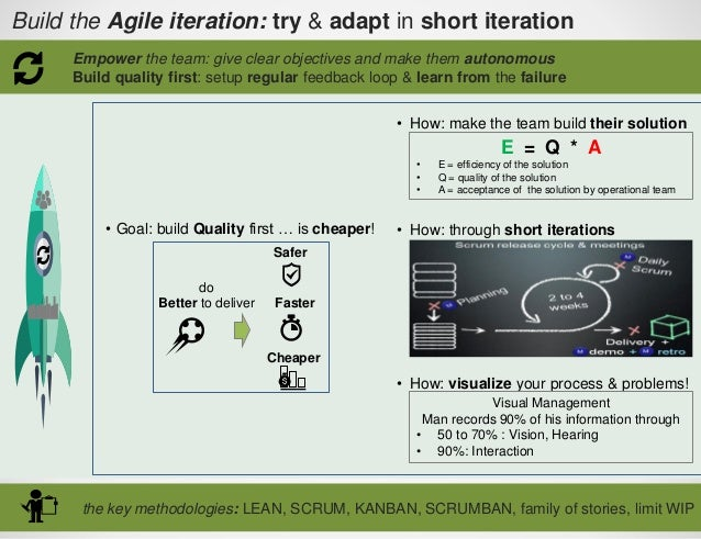 Build the Agile iteration: try & adapt in short iteration the key methodologies: LEAN, SCRUM, KANBAN, SCRUMBAN, family of ...