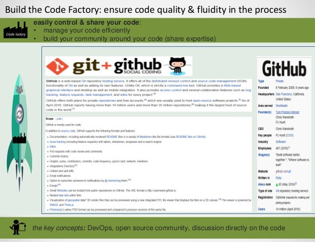 Build the Code Factory: ensure code quality & fluidity in the process the key concepts: DevOps, open source community, dis...