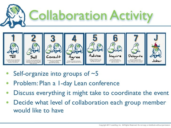 Collaboration Activity•   Self-organize into groups of ~5•   Problem: Plan a 1-day Lean conference•   Discuss everything i...