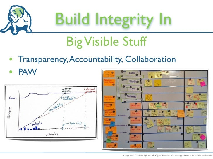 Build Integrity In               Big Visible Stuff• Transparency, Accountability, Collaboration• PAW                      ...