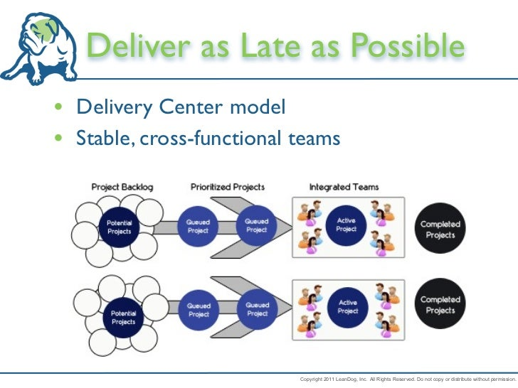 Deliver as Late as Possible• Delivery Center model• Stable, cross-functional teams                           Copyright 201...