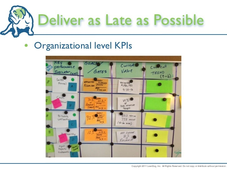 Deliver as Late as Possible• Organizational level KPIs                          Copyright 2011 LeanDog, Inc. All Rights Re...