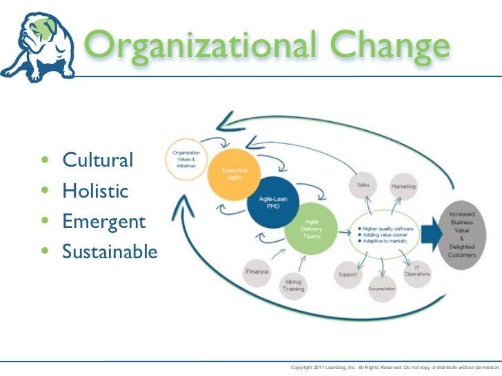 Organizational Change•   Cultural•   Holistic•   Emergent•   Sustainable                  Copyright 2011 LeanDog, Inc. All...