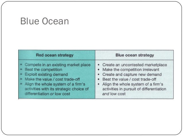 How to use it : • The first principle : •Reconstruct market boundaries : identify commercially compelling blue oceans in w...