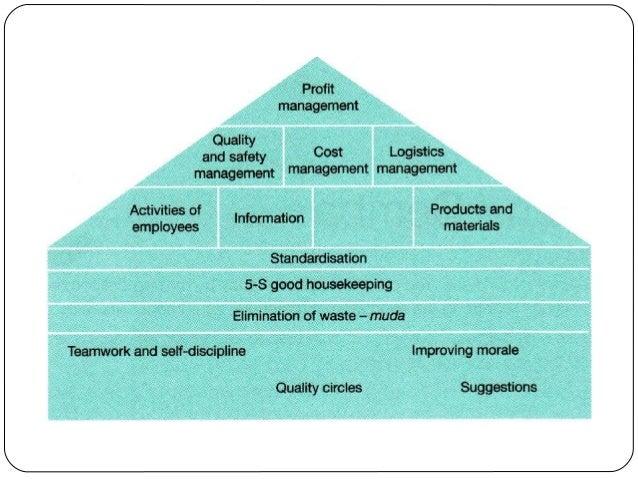 Key management model