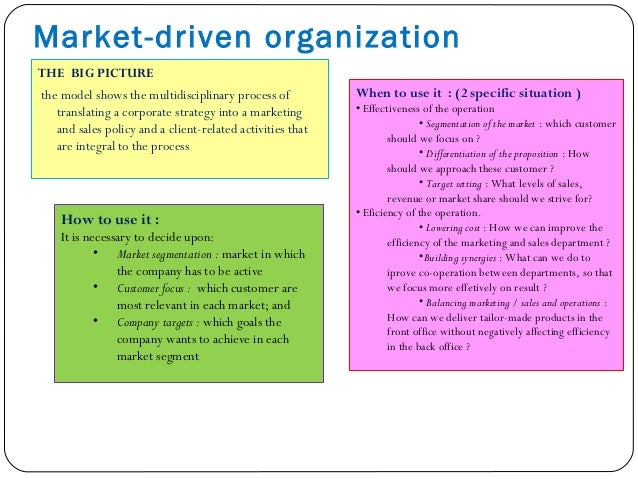 STRATEGIC MODELS Ansoff's product / market grid  The BCG matrix  Blue ocean strategy  Competitive Analysis : Porter's ...