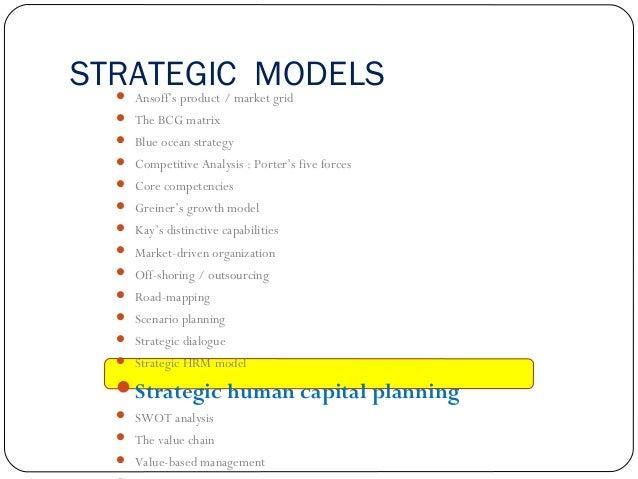 Tactical Model  Kotler's 4Ps of marketing  Kotter's eight phases of change  Kraljic's purchasing model  Lean thinking ...