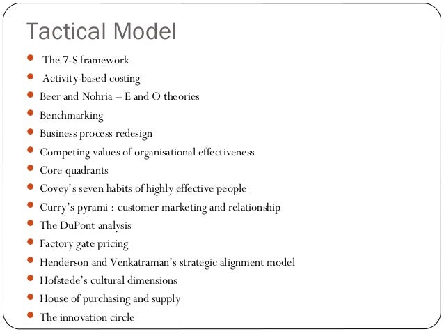 House of purchasing and supply model