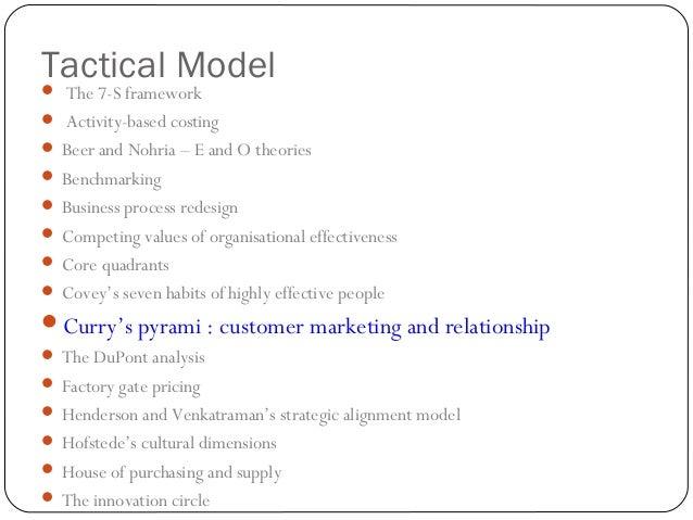 Model matrix / categorization of models