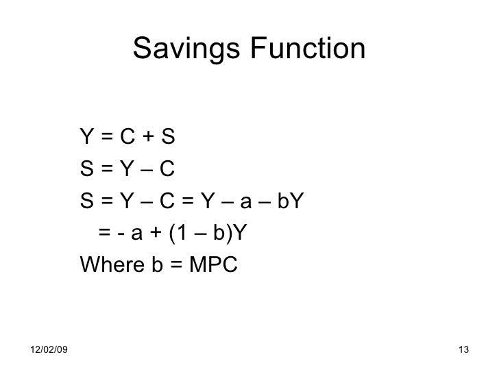 Keynesian Logic