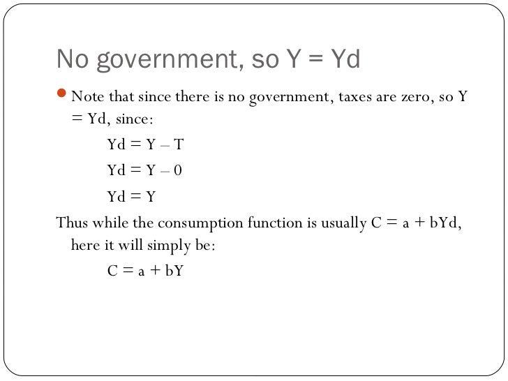 Keynesian model with multiplier Slide 3
