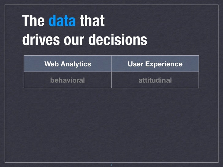 The data that drives our decisions                   10