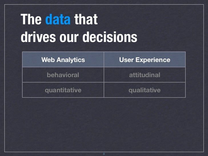 The data that drives our decisions      Web Analytics                User Experience         behavioral                   ...