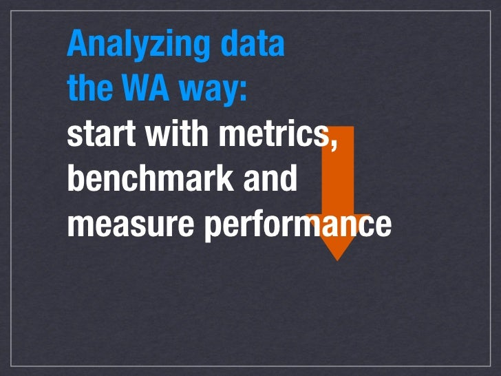 Before data analysis: why are we here? ★ Commerce ★ Lead Generation ★ Content/Media ★ Support/Self-Service                ...