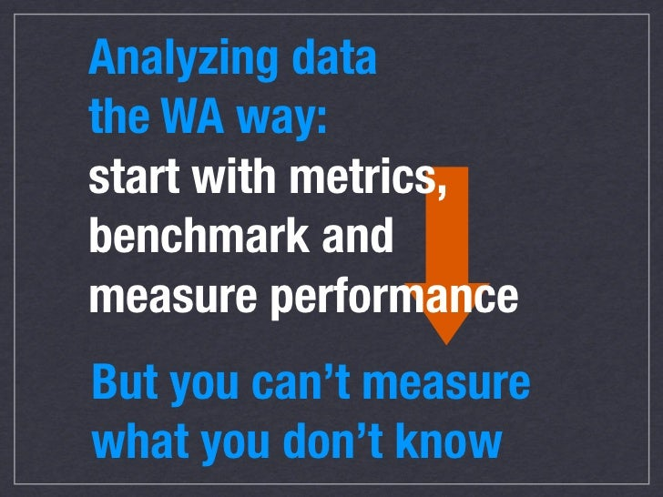 Before data analysis: why are we here? ★ Commerce ★ Lead Generation ★ Content/Media ★ Support/Self-Service Data supports m...