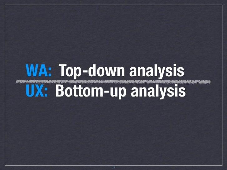 Analyzing data the WA way: start with metrics, benchmark and measure performance