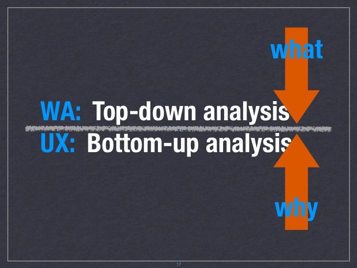 WA: Top-down analysis UX: Bottom-up analysis               19