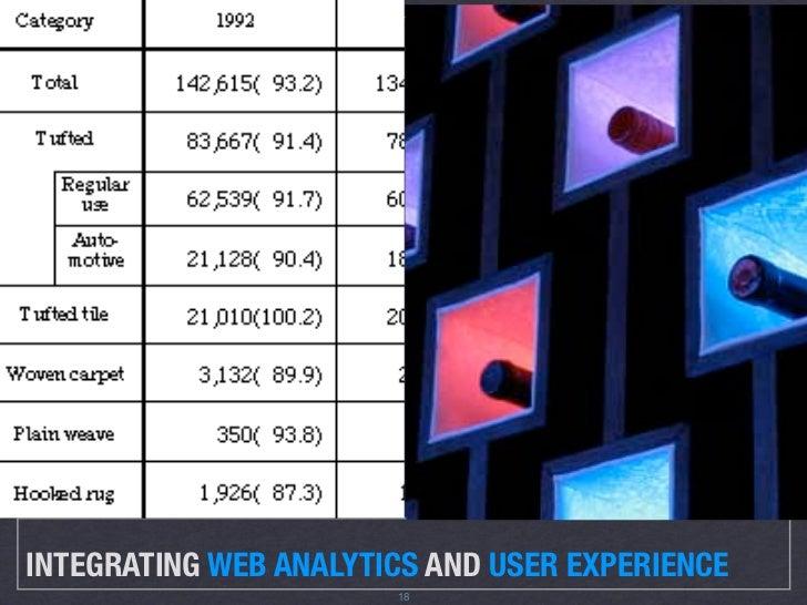 what  WA: Top-down analysis UX: Bottom-up analysis               19