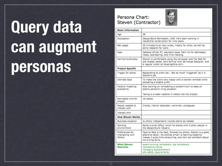 Common queries can drive task analysis                    22