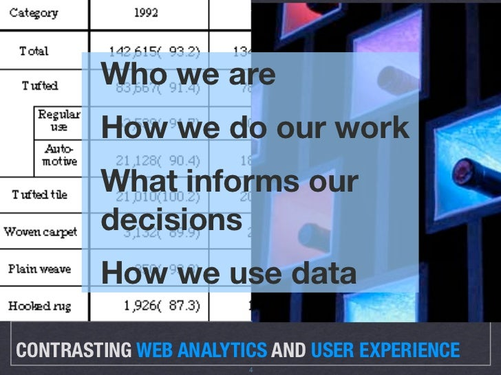 CONTRASTING WEB ANALYTICS AND USER EXPERIENCE                        5