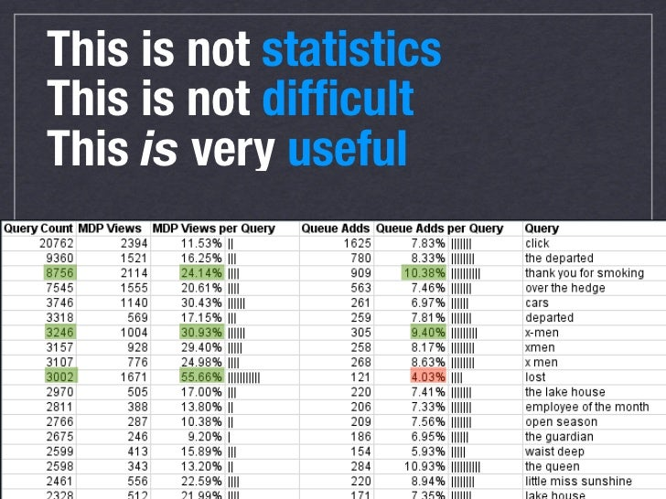 This is not statistics                    35