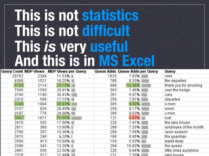 This is not statistics This is not difficult                    35