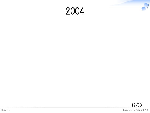 Keynote Powered by Rabbit 0.9.1 2004 12/88